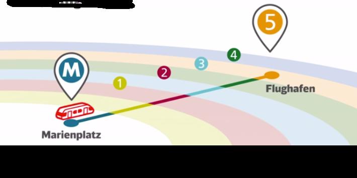 Zone M-5 Marienplatz - Flughafen