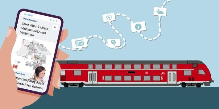 gezeichneter Regionalzug und Hand mit Handy