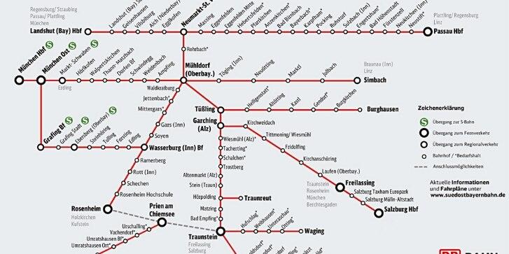 Streckennetz SOB