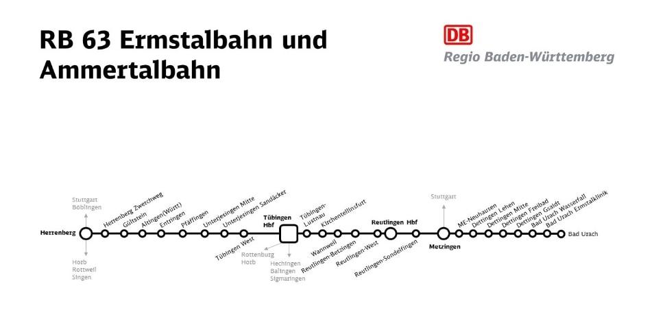 Liniengrafik Erms-/Ammertalbahn
