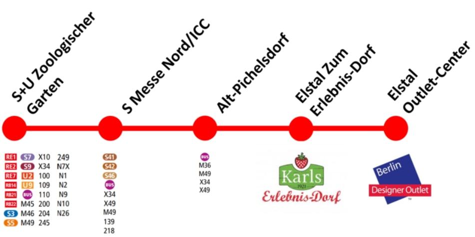 Linienverlauf Expressbus A05