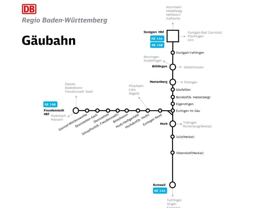 Liniengrafik Gäubahn