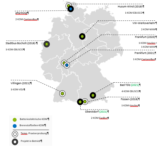 Alternative Antriebe Bus - Projekte im Überblick