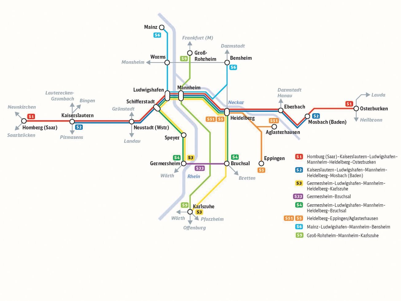 Los 2 mit S5/51, S6 und S9 im Gesamtnetz S-Bahn Rhein-Neckar