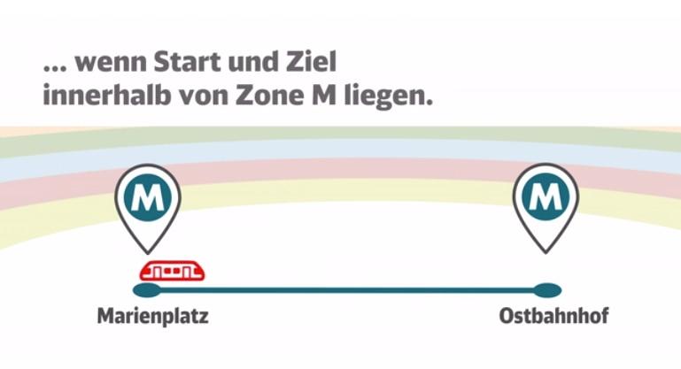 wenn Start und Ziel innerhalb der Zone M liegen