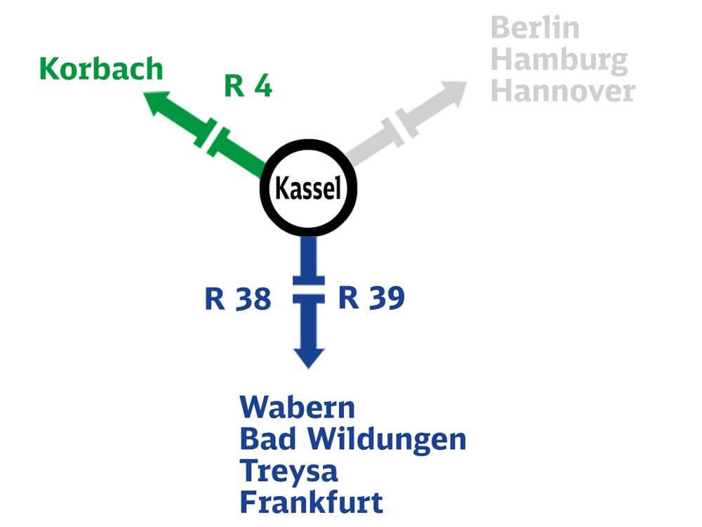 Weiterreisemöglichkeiten Kassel