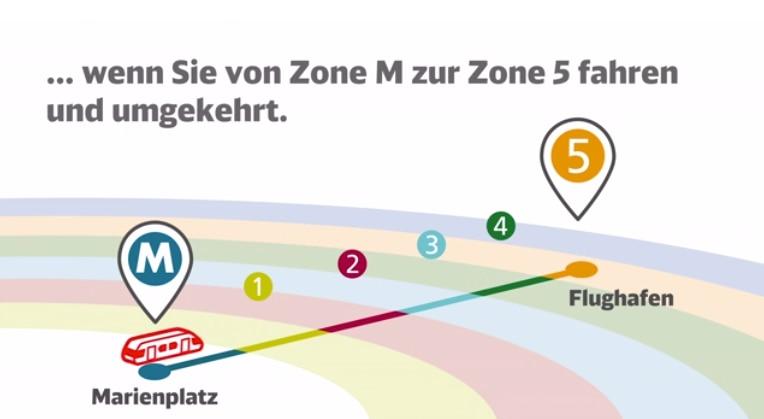 ... wenn Sie von Zone M zur Zone 5 fahren und umgekehrt