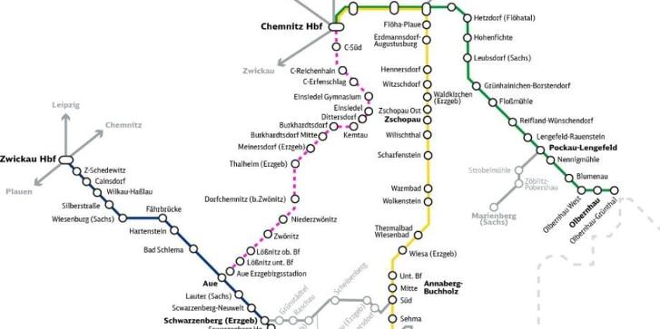 Streckennetz Erzgebirgsbahn