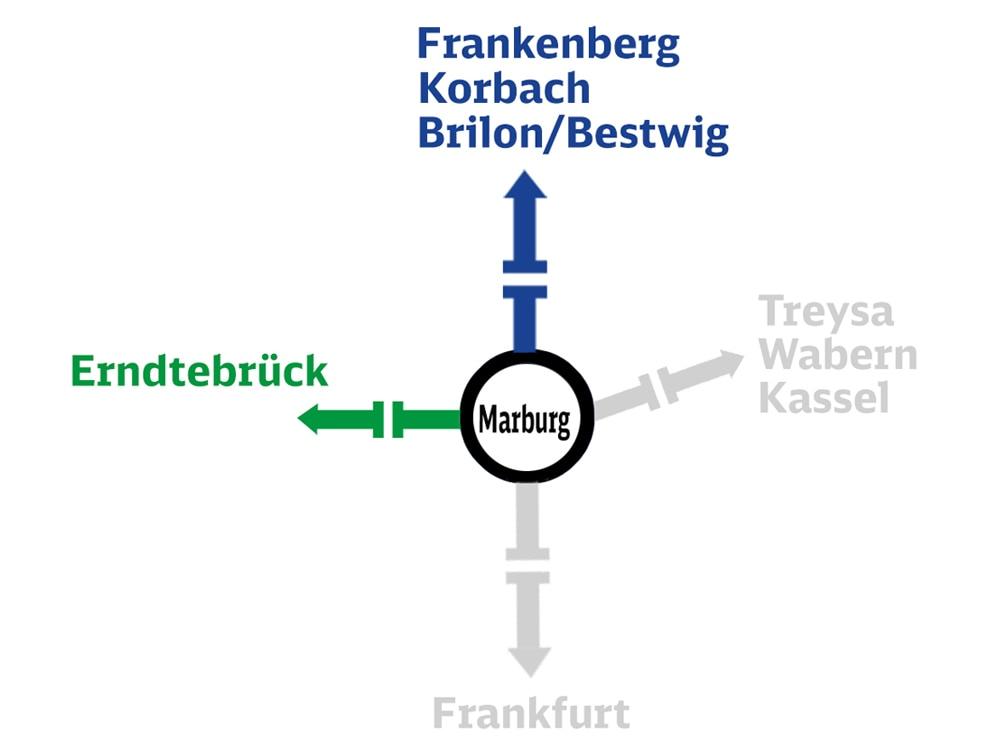 Weiterreisemöglichkeiten ab Marburg