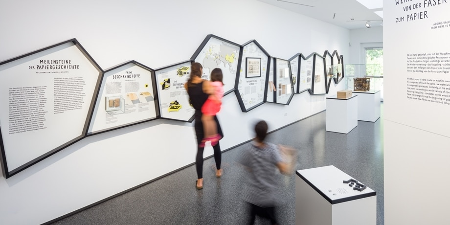Pepiermuseum Düren