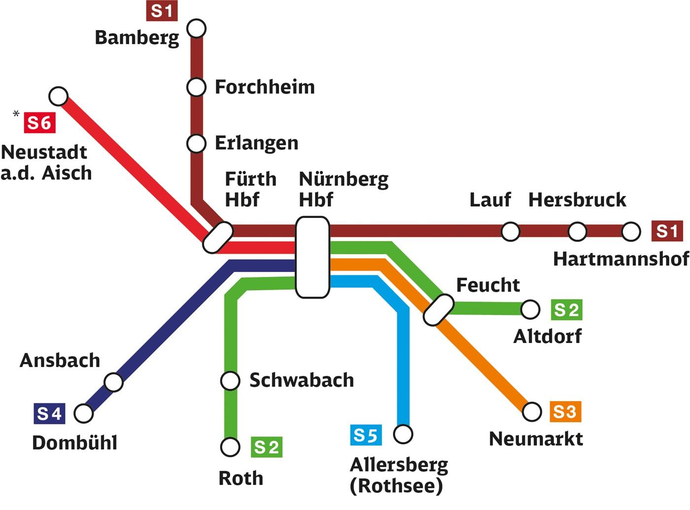 Streckennetz S-Bahn Nürnberg 2020
