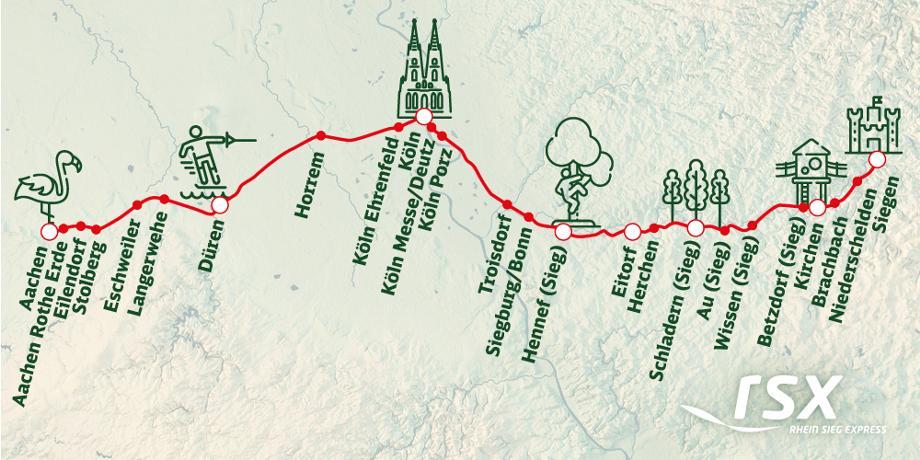 RSX-Strecke